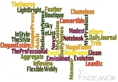 help setup Wordpress blog for you and 15 best plugins and one amazing bonus
