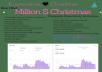 give you complete course of Neeraj Mahajan - Million $ Christmas Course