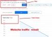 get you Google Top Ranking Website Traffic