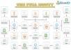 create very High Quality Multi Tier Google loving Backlinks using SEnuke XCr